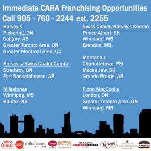 CARA, Harvey's, Montana's, Milestones, Swiss Chalet, Kelsey's, Casey's, East Side Mario's, Fionn MacCool's, Franchising, Restaurants, Franchising Opportunities